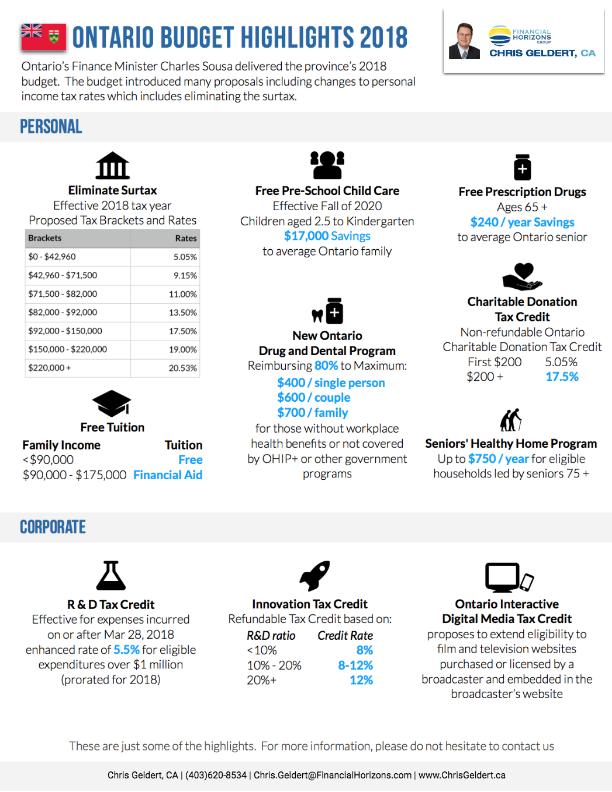 Ontario Budget 2018 – Chris Geldert, CA