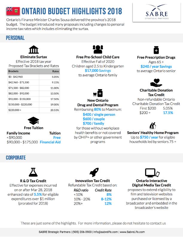 ontario budget 2018 sabre strategic partners