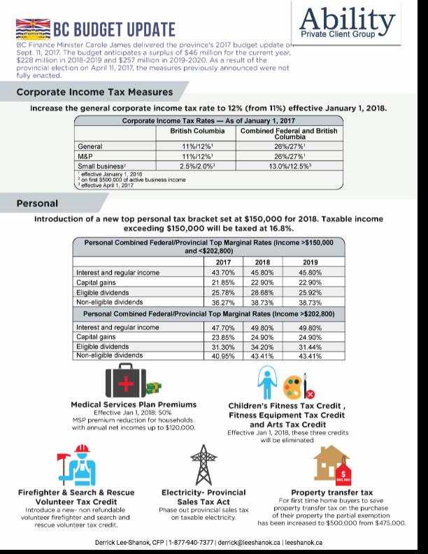 Income tax calculator british columbia 2020