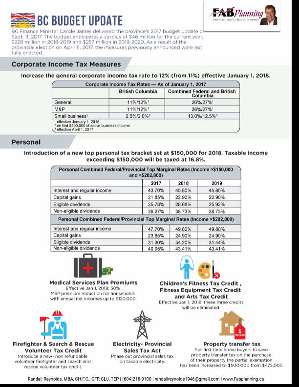 Small Business Tax Credits 2020.Tax Randy Reynolds Fab Planning
