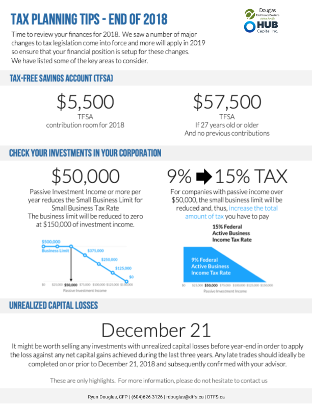 Tax Planning Tips for End of 2018